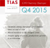 CFO Survey 2015 Q4